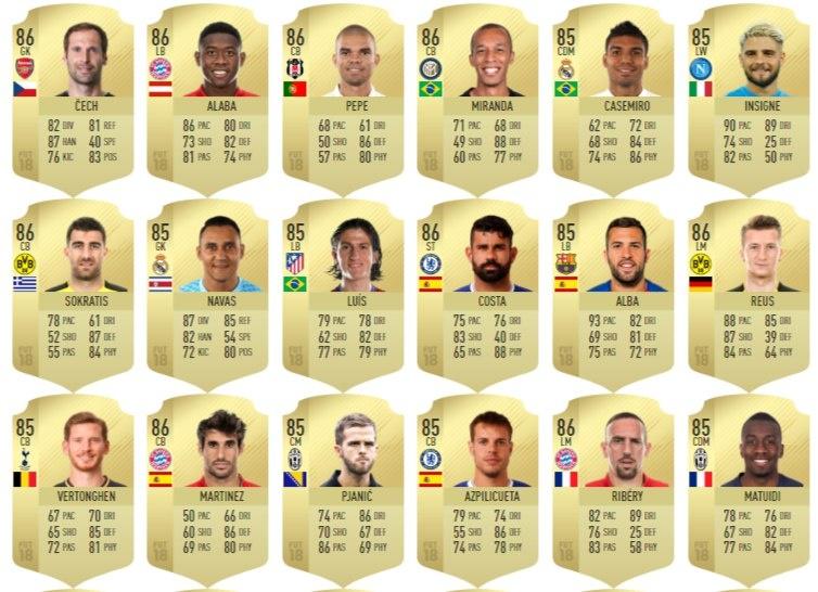 Рейтинги игроков в fifa 18 [PUNIQRANDLINE-(au-dating-names.txt) 26