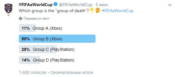 Опрос в твиттере: Какую группу вы считаете группой смерти?
