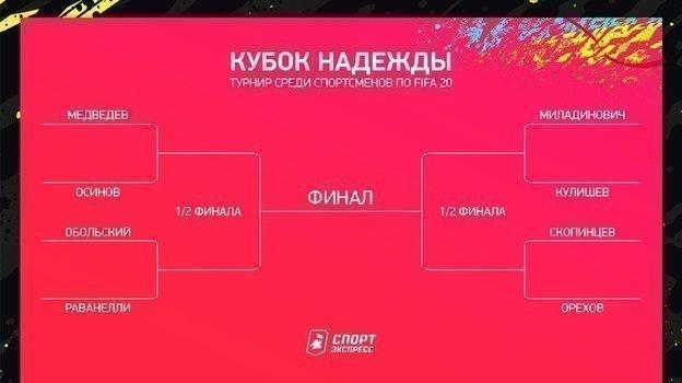 Формат проведения турнира
